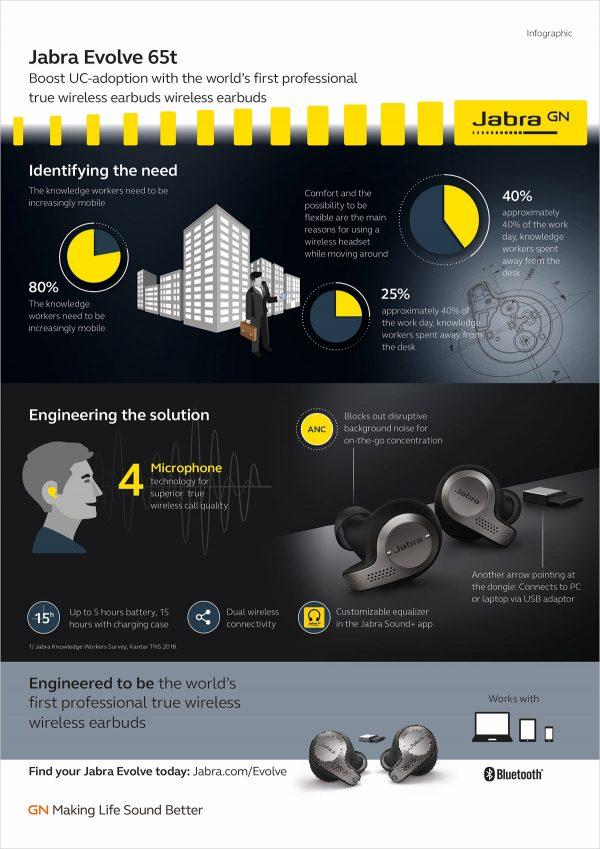 2638_Jabra-Evolve-65t-Infographic